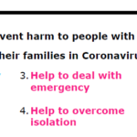 5 steps to prevent harm to people with intellectual disabilities and their families in Coronavirus emergency. 1. Inform clearly 2. Deliver the information 3. Help to deal with emergency 4. Help to overcome isolation 5. Protect disability rights